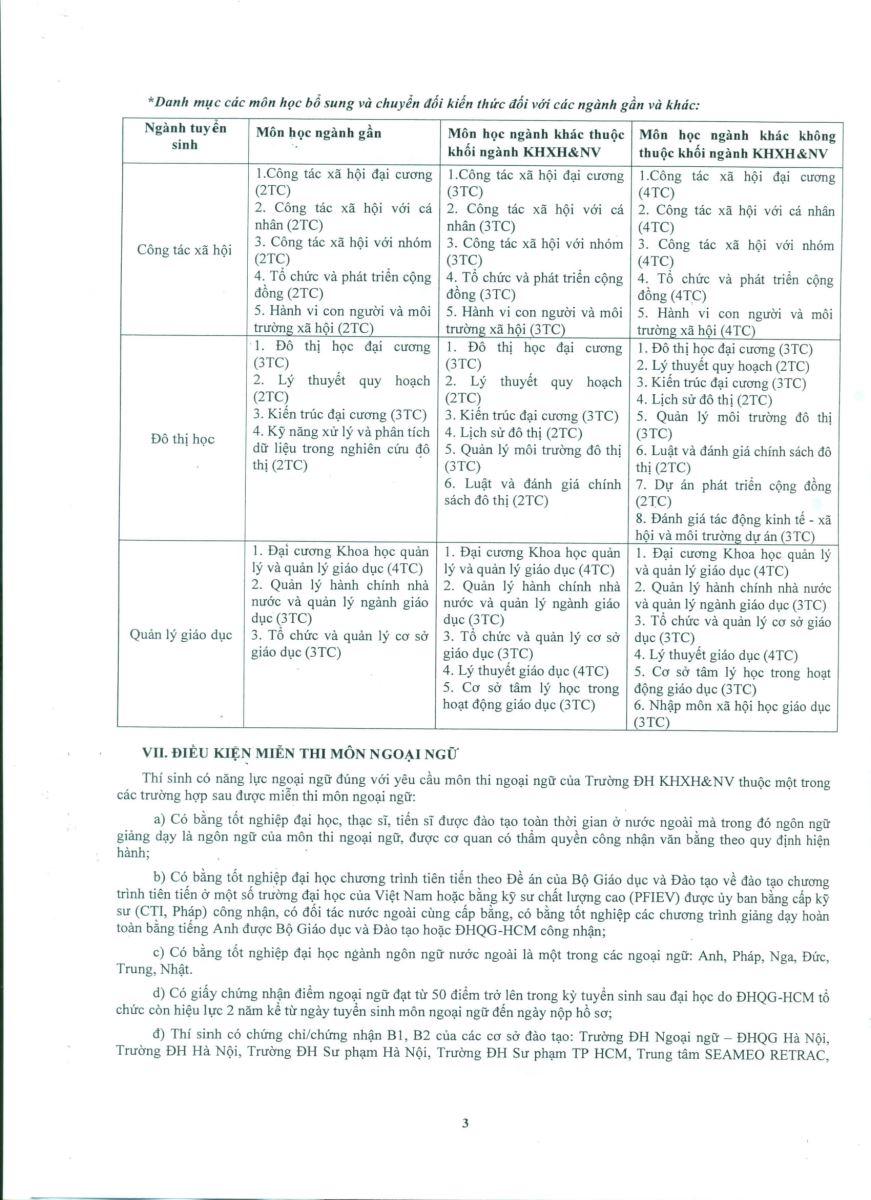[THÔNG BÁO] TUYỂN SINH ĐÀO TẠO TRÌNH ĐỘ THẠC SĨ ĐỢT 1 NĂM 2019 TẠI PHÂN HIỆU ĐHQG-HCM TẠI BẾN TRE