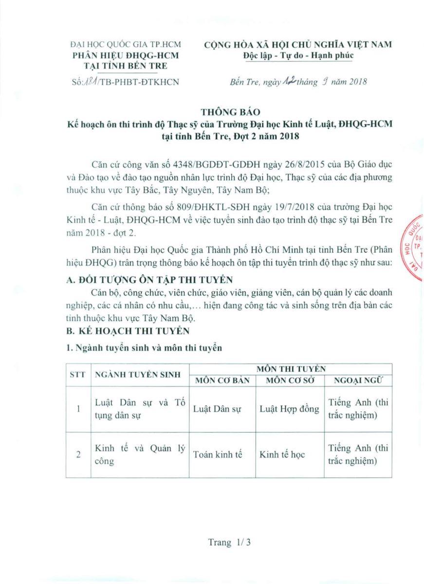 Kế hoạch ôn thi Trình độ Thạc sỹ của Trường Đại học Kinh tế Luật, ĐHQG-HCM tại tỉnh Bến Tre, Đợt 2 năm 2018